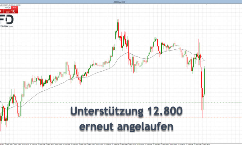 Photo of Failed again on 13,000: DAX shifts into reverse gear